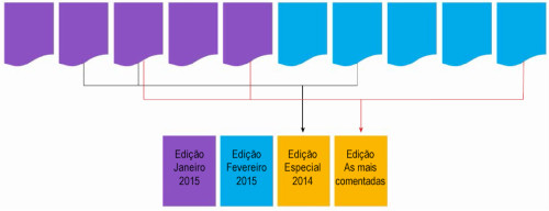Adobe Digital Publishing Solution 2015