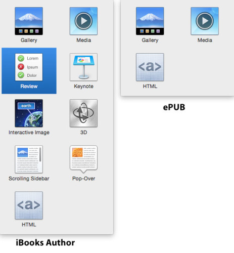 ibooks-author-epub3-2